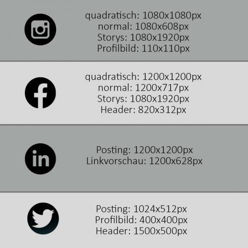 Social Media Größen